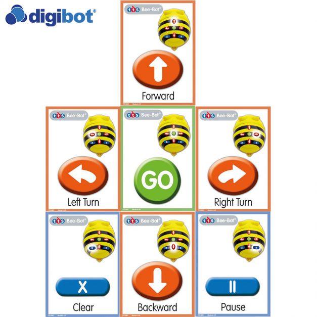 Tarjetas de secuencias para BeeBot y BlueBot